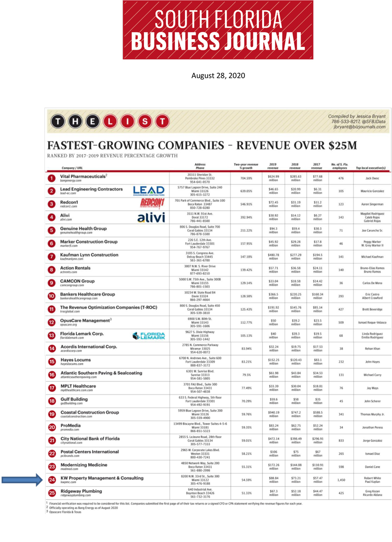 The List - KWPMC Ranked as one of the Fastest-Growing Companies - Revenue Over $25M